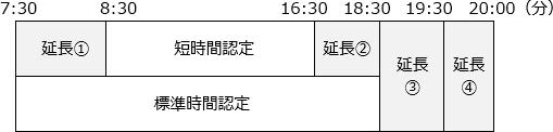 【月~金曜日】(0歳児は18:30まで)